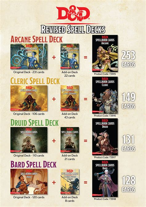 deck of wizard spells card template d d revised spell decks gf9 bell of lost souls