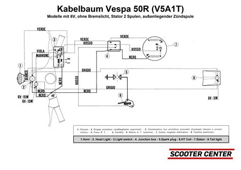 vespa ignition coil wiring diagram chevy ignition coil