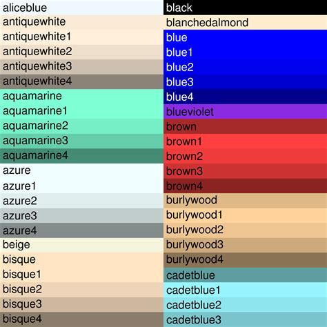 colours name named colors