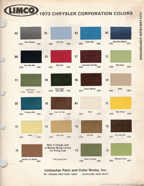 the 1970 hamtramck registry 1973 paint chip charts slideshow