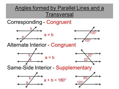Same Side Interior Angles Are Congruent by Level 2 Geometry 2012 Ms Katz Ppt