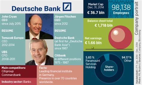 deutsche bank career deutsche bank to cut 15 000 handelsblatt global