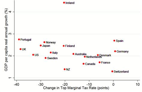 Zone 2 In 1 Top By Anfashion taxing the 1 why the top tax rate could be 80