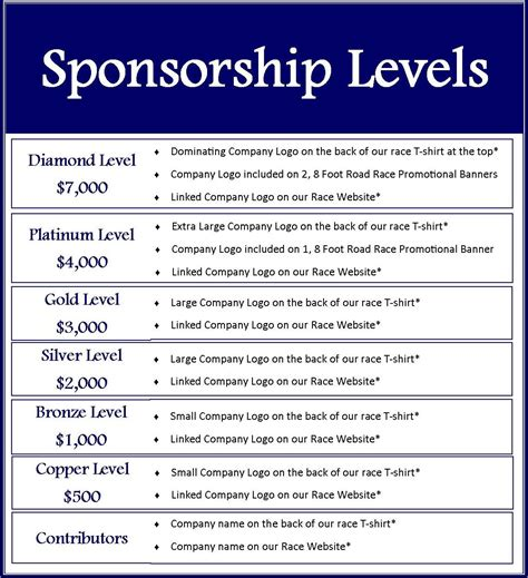 sponsorship levels and benefits template become a sponsor running nuns