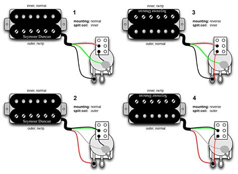 seymour duncan single coil wiring diagram seymour