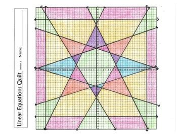 linear sketch pattern equation graphing linear equations quilt version 2 by christy