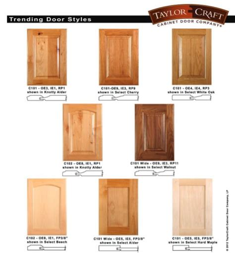 Kitchen Cabinet Names Trending Cabinet Door Styles Taylorcraft Cabinet Door Co