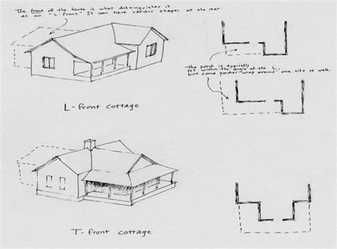 Romanesque Church Floor Plan by Architecture In Mississippi From Prehistoric To 1900