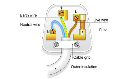 wiringswitched outlet wiring diagram power