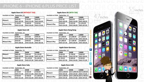 Iphone 6 Plus Price Apple Iphone6 Plus Prices And Official Intro Iphone6 Kuwait Q8 Kuwait Upto Date