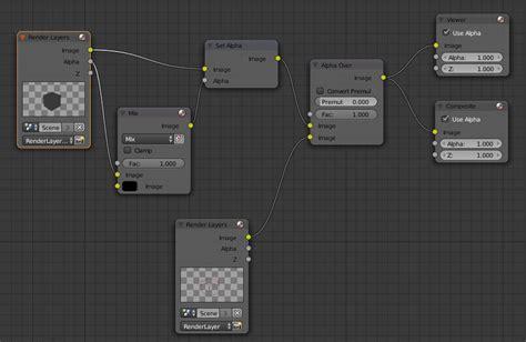 blender tutorial render layers nodes fade a render layer to transparent blender stack