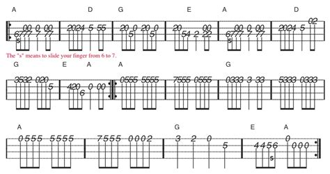 rose tattoo chords dropkick murphys dropkick murphys rose tattoo mandolin tab seotoolnet com