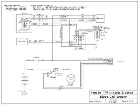 150cc atv wiring diagram atv electrical