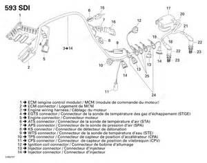 ski doo 2007 mx z xrs 600 ho sdi engine harness and electronic module parts catalog