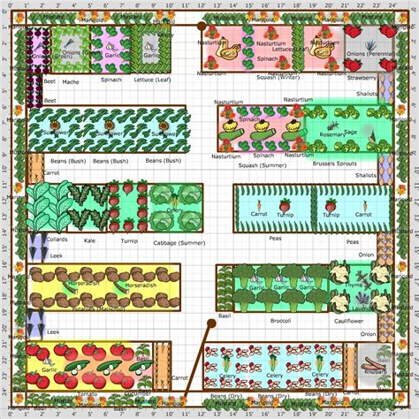 Vegetable Garden Layout Planner Garden Plan Farmhouse 5