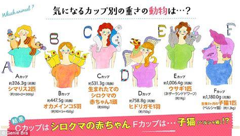 Genie Bra Sport Bra Pakaian Dalam Wanita Eceran 1 Pcs perusahaan pakaian dalam jepang bandingkan ukuran bra dengan bobot hewan