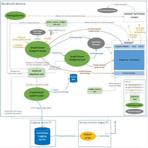 Xml diagram viewer choice image how to guide and refrence www gallery of xml diagram viewer choice image how to guide and refrence ccuart Choice Image