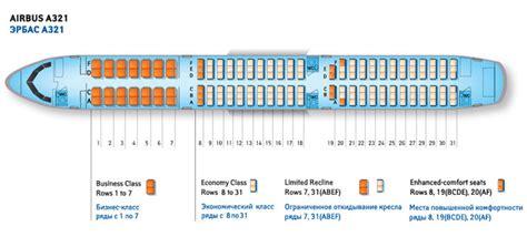 airbus a319 100 схема салона