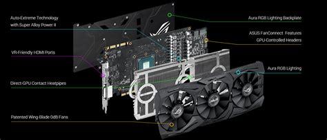 Asus Strix Gtx 1080 Oc Edition 8gb Gddr5x rog strix gtx1080 o8g gaming cartes graphiques asus