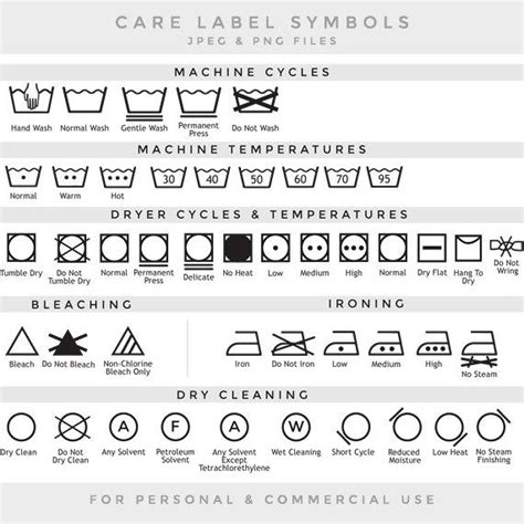 Care Label Clip Art Laundry Symbols Clipart Textile Care Wash Care Label Template