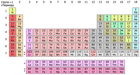 What Is Sr On The Periodic Table by File 18 Column Periodic Table With Lu And Lr In 3