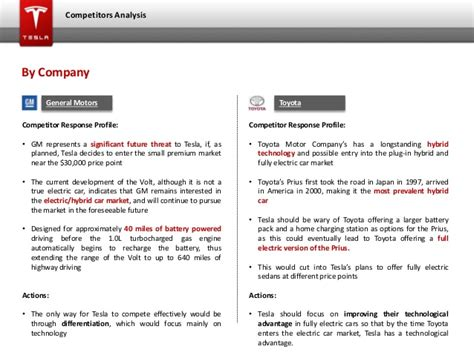 tesla motors analysis darden school of business tesla strategic analysis