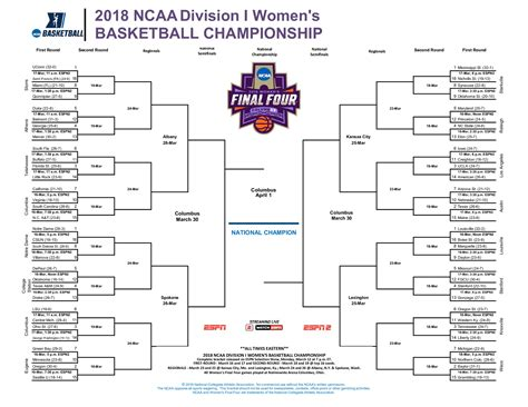 ncaa college basketball scores women s ncaa basketball tournament 2018 bracket scores