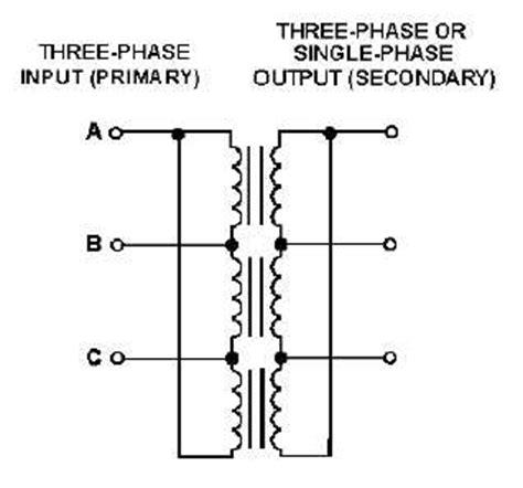three phase to single phase transformer diagram figure 3 9 three phase alternator or transformer connections