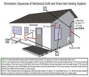 Vertical Bathroom Exhaust Fan Furnace B Vent Clearance From Window Internachi