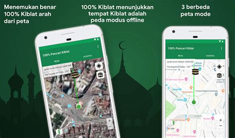 aplikasi penunjuk arah kiblat android  akurat