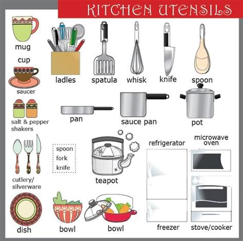 my english teacher vocabulary list of kitchen utensils