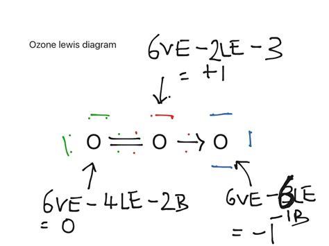 ozone electron dot diagram showme lewis electron dot diagram for al2o3