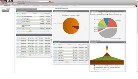 Sle Credit Card Dashboard Finovate Debuts 3e Software S Teslar Is A Toolbox For Credit Management Finovate