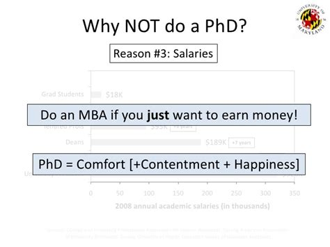 Why You Want To Do Mba In Hr by My Academic Journey