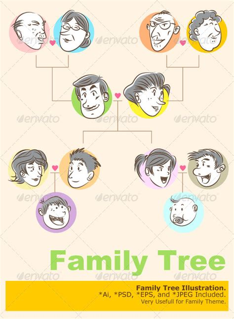 decorative family tree template decorative family tree template 187 tinkytyler org stock