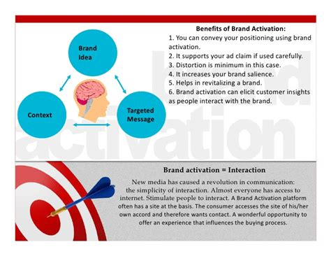 Brand Activation Brand Activation Template