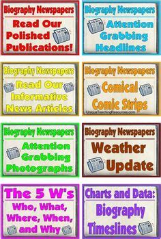 biography features poster biography unit on pinterest biographies templates and