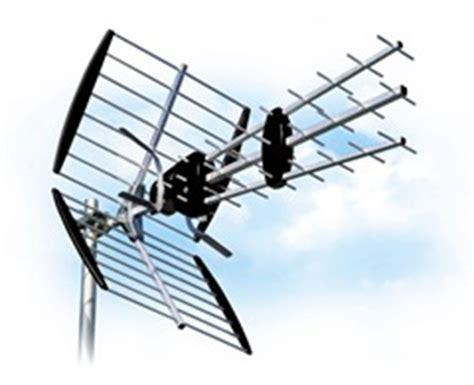 digital tv antennas richard farrar