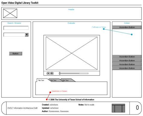 Wireframe Illustrator Template wireframe templates illustrator images