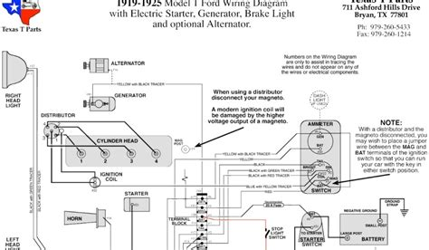 model a ford horn diagram new wiring diagram 2018