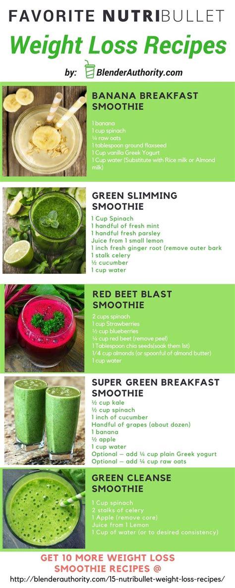 weight loss nutribullet 15 nutribullet weight loss recipes nutribullet recipes