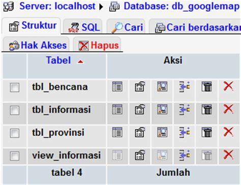Membuat Aplikasi Web Gis Dengan Php | membuat aplikasi web gis dengan php dan google maps it sasak