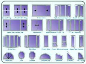 Styles Of Windows by Window Design Terminology Aritecture Teminoligy