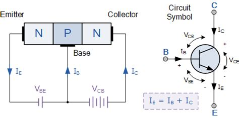 npn transistor operation npn transistor tutorial the bipolar npn transistor