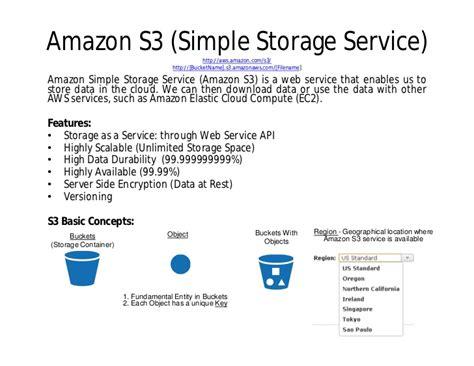 amazon s3 introduction to amazon web services