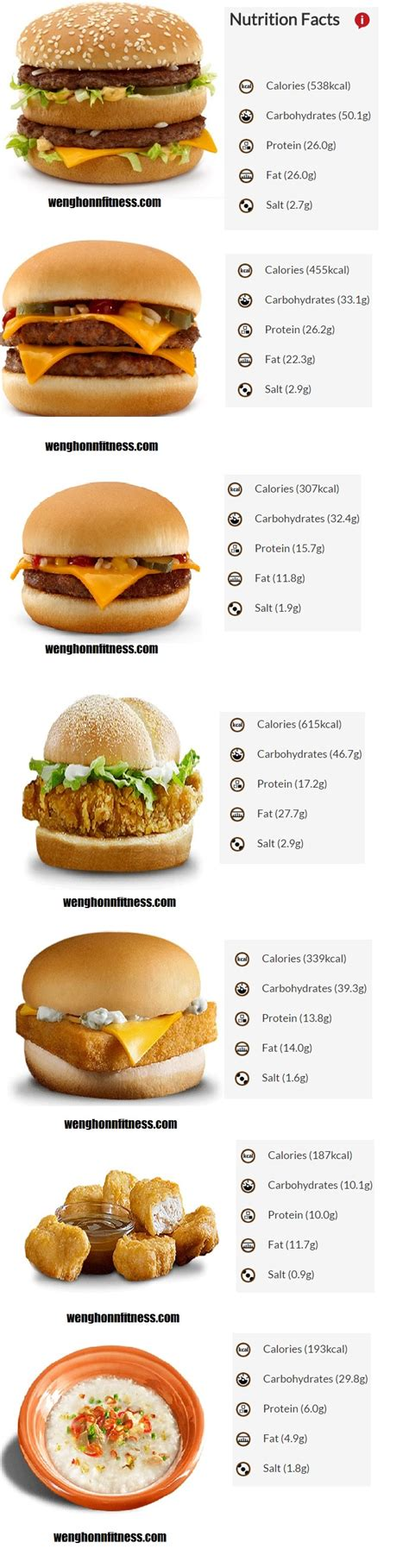 food nutrition fast food nutrition facts www imgkid the image kid has it
