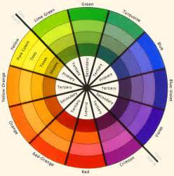 colors opposite on the color wheel 301 moved permanently