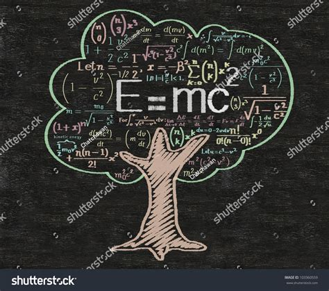 background meaning emc2 meaning education learning words tag stock photo