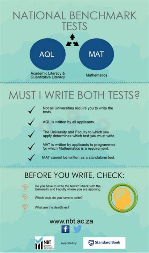 You And The Mat Schedule by Must I Write Both The Aql Test And The Mat Test