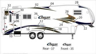 Kitchen Faucet Sale by Rv Decals For Sale Keystone Cougar Elk Mountain